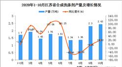 2020年10月江苏省合成洗涤剂产量数据统计分析