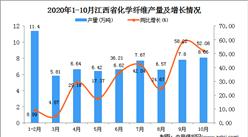 2020年10月江西省化学纤维产量数据统计分析