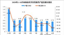 2020年10月河南省化学农药原药产量数据统计分析