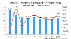 2020年10月四川初级形态的塑料产量数据统计分析