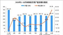 2020年10月河南省生铁产量数据统计分析