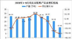 2020年10月重庆饮料产量数据统计分析