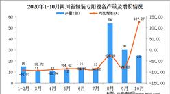 2020年10月四川省包装专用设备产量数据统计分析