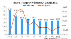 2020年10月四川省塑料制品产量数据统计分析