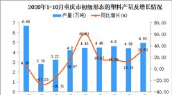 2020年10月重庆市初级形态的塑料产量数据统计分析