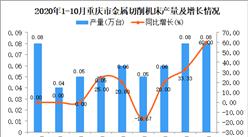2020年10月重庆市金属切削机床产量数据统计分析