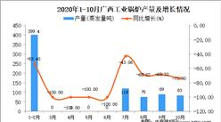 2020年10月广西工业锅炉产量数据统计分析