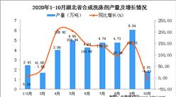 2020年10月湖北省合成洗涤剂产量数据统计分析