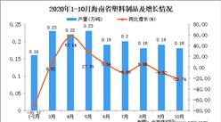2020年10月海南省塑料制品产量数据统计分析