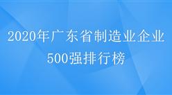 2020年广东省制造业企业500强名单出炉:华为/正威集团/富士康前三(附完整榜单)