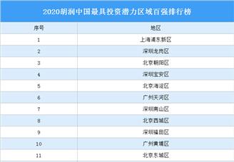 2020胡润中国最具投资潜力区域百强排行榜(附完整榜单)