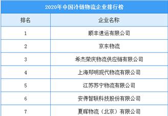 2020年中国冷链物流百强企业排行榜(附榜单)