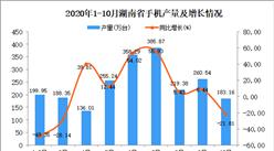 2020年10月湖南省手机产量数据统计分析