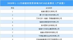 产业地产投资情报:2020年1-11月福建省投资拿地TOP10企业排名(产业篇)