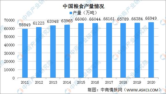 2020年山东GDP增长_2020年中国经济运行情况分析 GDP同比增长2.3 图