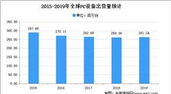 2021年中国电源线组件行业下游应用领域需求分析