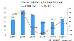 2021年中国光伏行业市场规模及前景预测分析