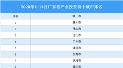 2020年1-11月广东省产业投资前十城市排名(产业篇)