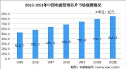 2021年中国电源管理芯片行业市场现状及发展趋势和前景预测分析(图)