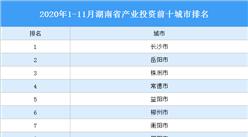 2020年1-11月湖南省产业投资前十城市排名(产业篇)