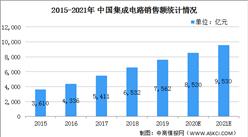 2021年中国集成电路行业市场现状及发展趋势预测分析(图)