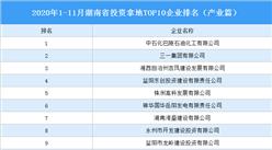 产业地产投资情报:2020年1-11月湖南省投资拿地TOP10企业排名(产业篇)
