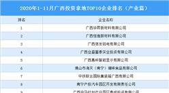 产业地产投资情报:2020年1-11月广西投资拿地TOP10企业排名(产业篇)
