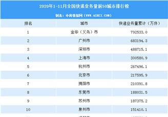 2020年11月中国快递量TOP50城市排行榜