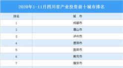 2020年1-11月四川省产业投资前十城市排名(产业篇)