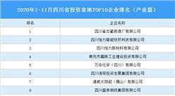 产业地产投资情报:2020年1-11月四川省投资拿地TOP10企业排名(产业篇)