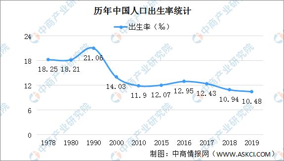 怒江州2019年人口出生率_怒江州地图