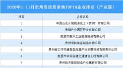 产业地产投资情报:2020年1-11月贵州省投资拿地TOP10企业排名(产业篇)