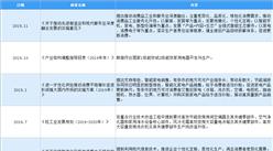 2021年中国家用电力器具制造行业最新政策汇总一览(图)