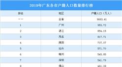 2019年广东各市户籍人口数量排行榜:广州最多 珠海最少(图)