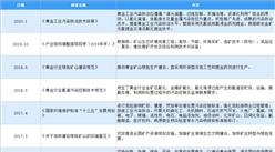 2021年中国黄金行业最新政策汇总一览(图)