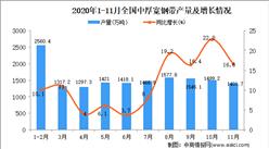 2020年1-11月中国中厚宽钢带产量数据统计分析