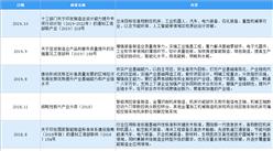 2021年中国数控机床行业最新政策汇总一览(图)
