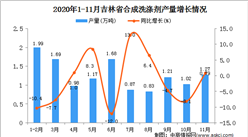 2020年11月吉林省合成洗涤剂产量数据统计分析