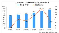 2021年中国瓶级PET行业发展现状及前景预测