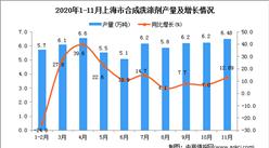 2020年11月上海市合成洗涤剂产量数据统计分析