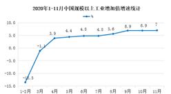 2021年中国数控机床行业存在问题及发展前景预测分析