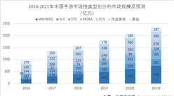 2021年中国手游行业市场现状及发展趋势预测分析(图)