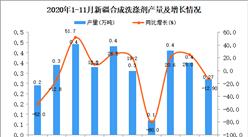 2020年11月新疆合成洗涤剂产量数据统计分析