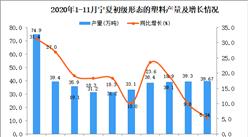 2020年11月宁夏初级形态的塑料产量数据统计分析