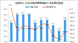 2020年11月青海省塑料制品产量数据统计分析