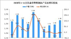 2020年11月甘肃省塑料制品产量数据统计分析