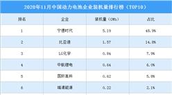 2020年11月中國動力電池企業裝機量排行榜