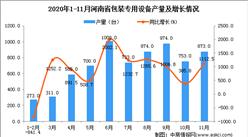 2020年11月河南省包装专用设备产量数据统计分析