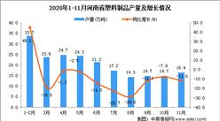 2020年11月河南省塑料制品产量数据统计分析