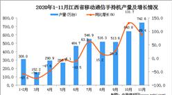 2020年11月江西省移动通信手持机产量数据统计分析
